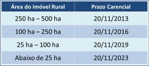 Novos-Prazos-do-Geo-300x133